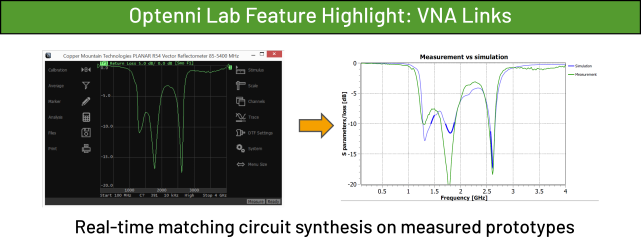 Optenni Lab - Links to VNAs