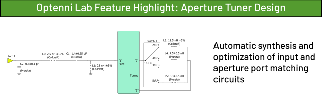 Aperture tuners in Optenni Lab