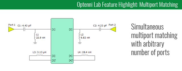 Optenni Lab - Multiport matching