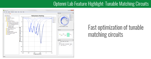 Optenni Lab - Tunable matching circuit